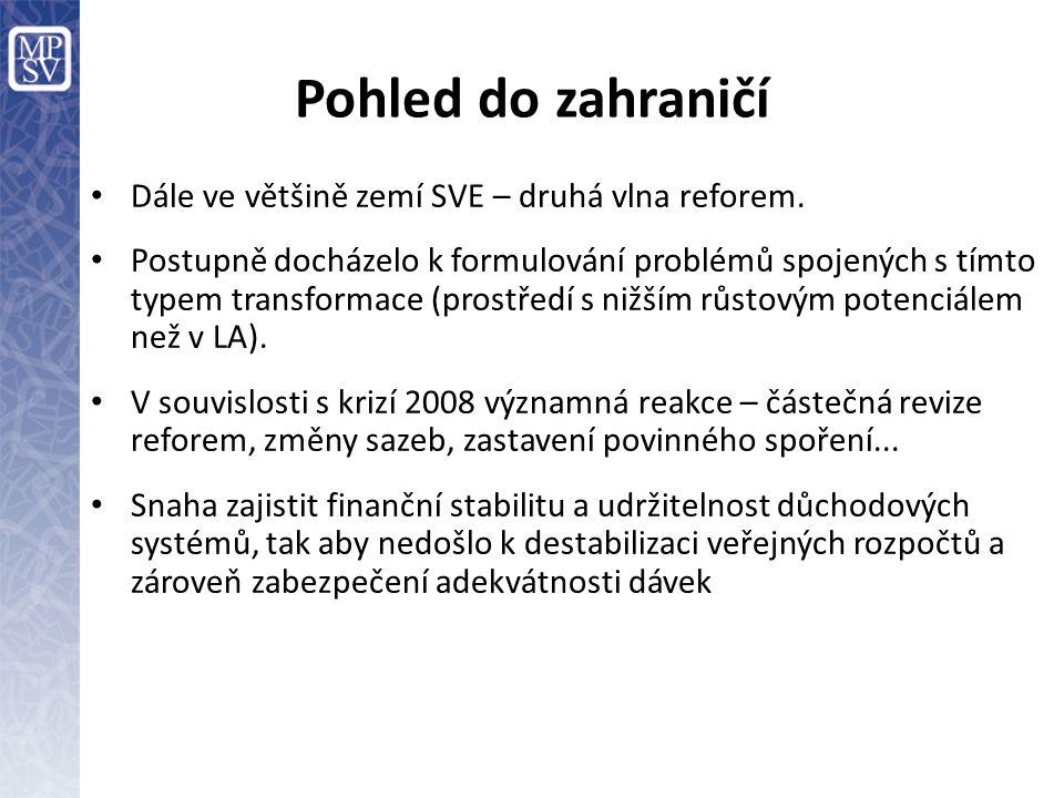 Pohled do zahraničí Dále ve většině zemí SVE – druhá vlna reforem.