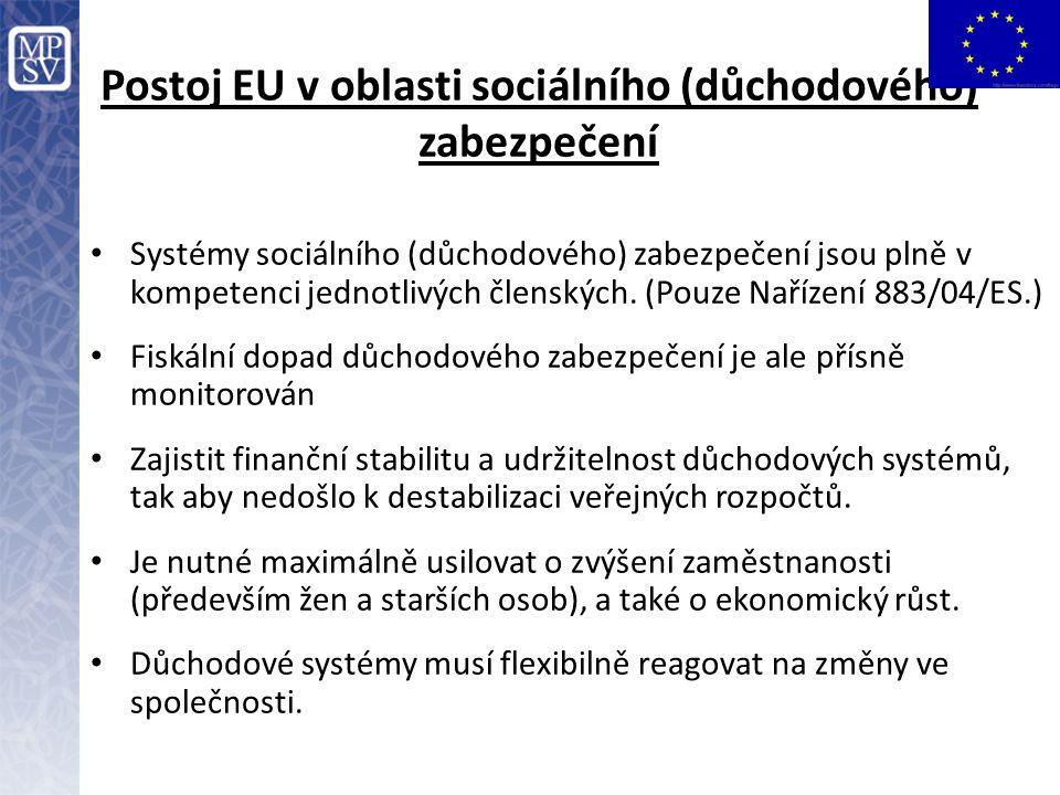 Postoj EU v oblasti sociálního (důchodového) zabezpečení