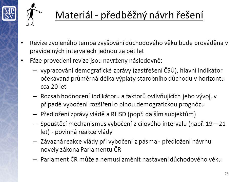 Materiál - předběžný návrh řešení