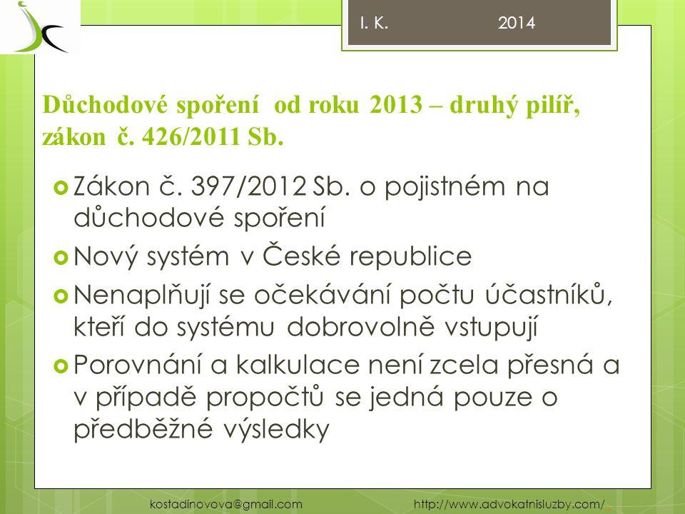 Důchodové spoření od roku 2013 – druhý pilíř, zákon č. 426/2011 Sb.