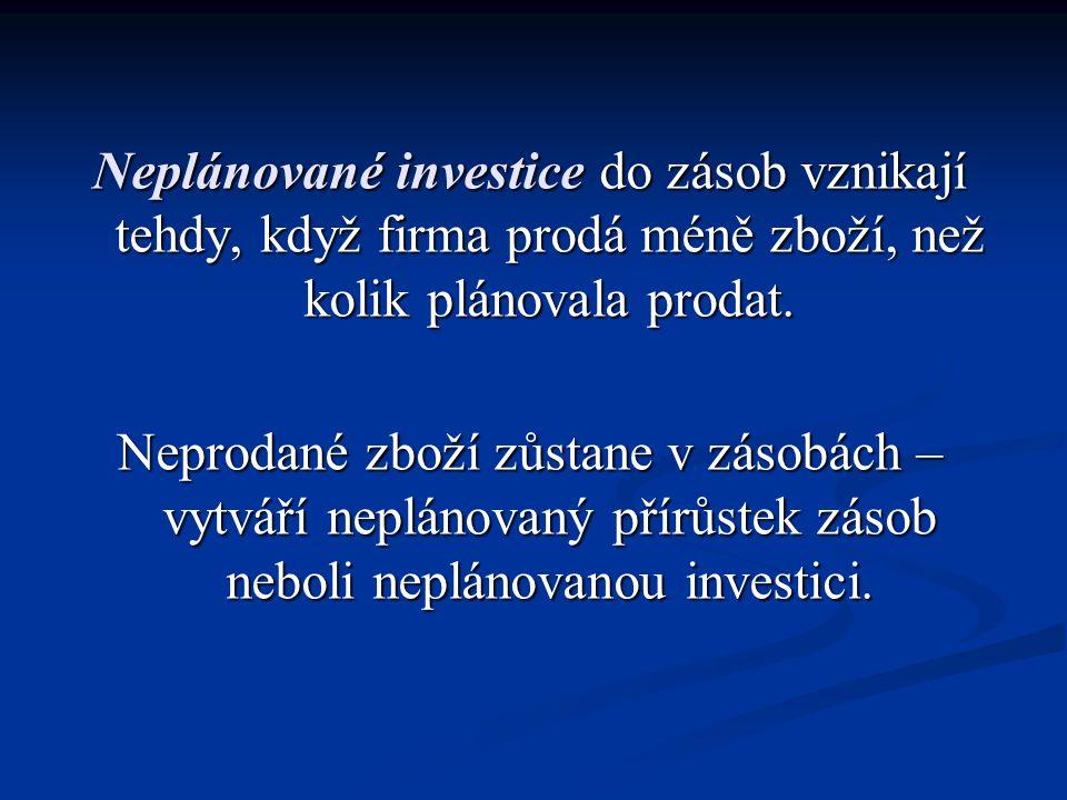Neplánované investice do zásob vznikají tehdy, když firma prodá méně zboží, než kolik plánovala prodat.