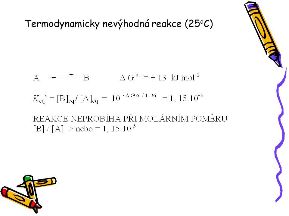 Termodynamicky nevýhodná reakce (25oC)