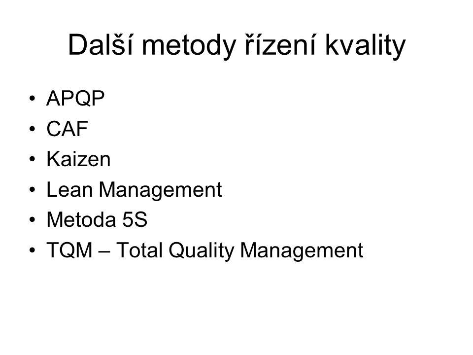 Další metody řízení kvality
