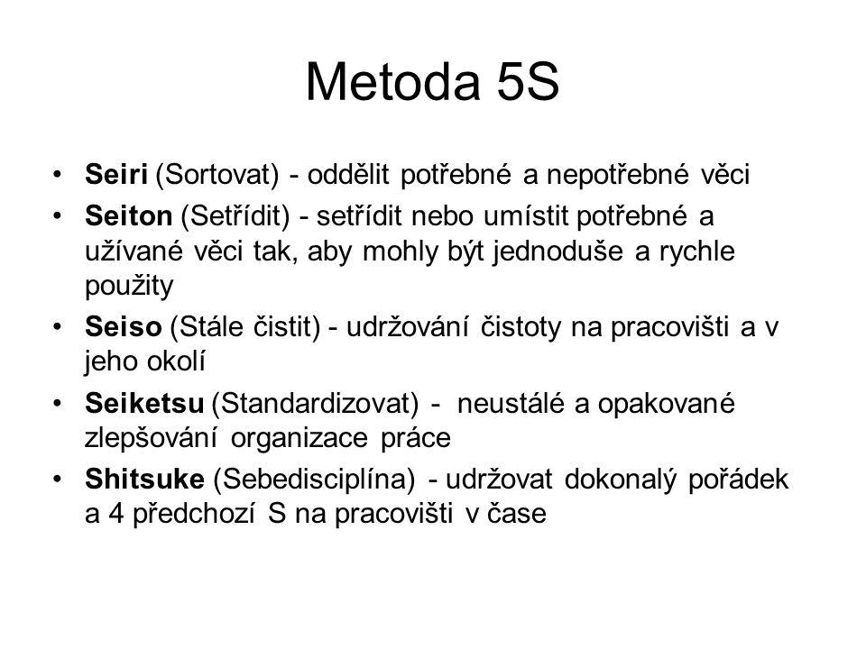 Metoda 5S Seiri (Sortovat) - oddělit potřebné a nepotřebné věci