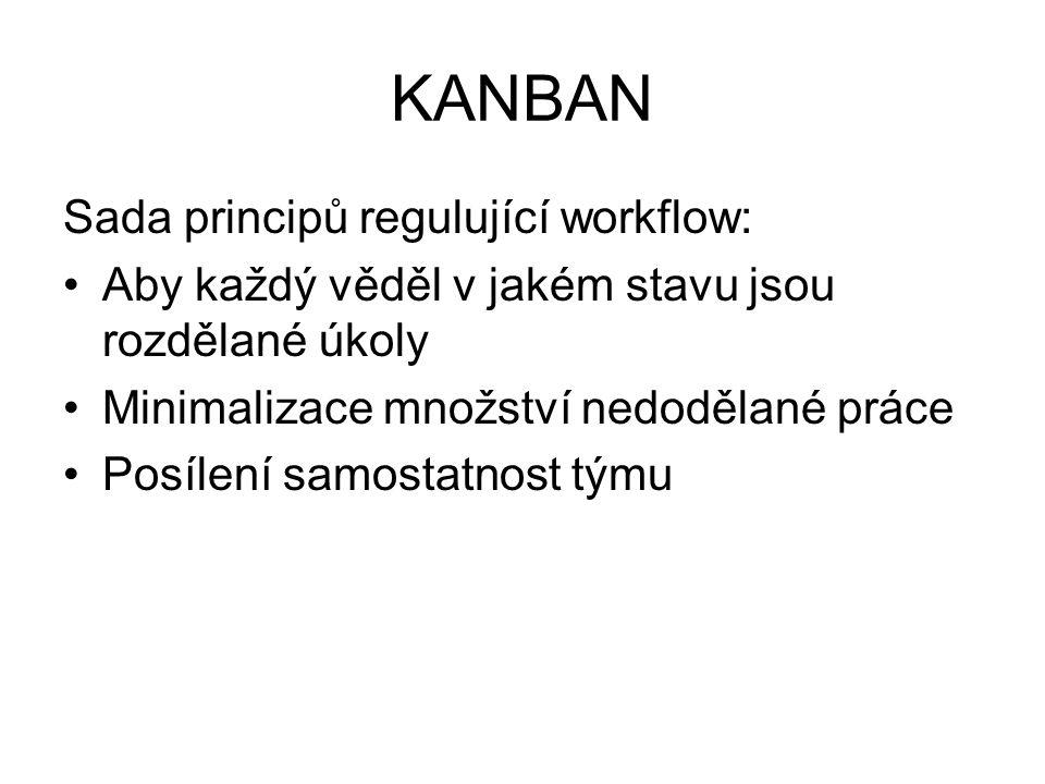 KANBAN Sada principů regulující workflow: