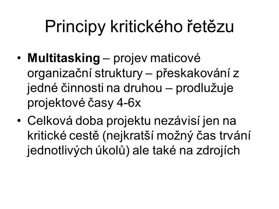 Principy kritického řetězu