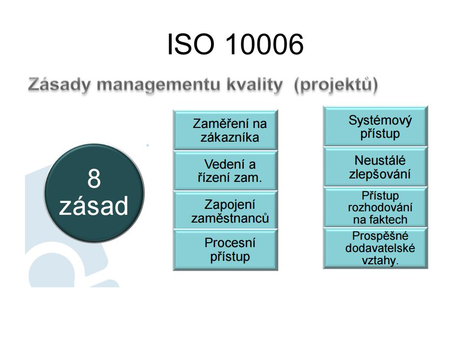 ISO 10006