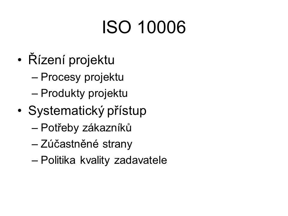 ISO 10006 Řízení projektu Systematický přístup Procesy projektu