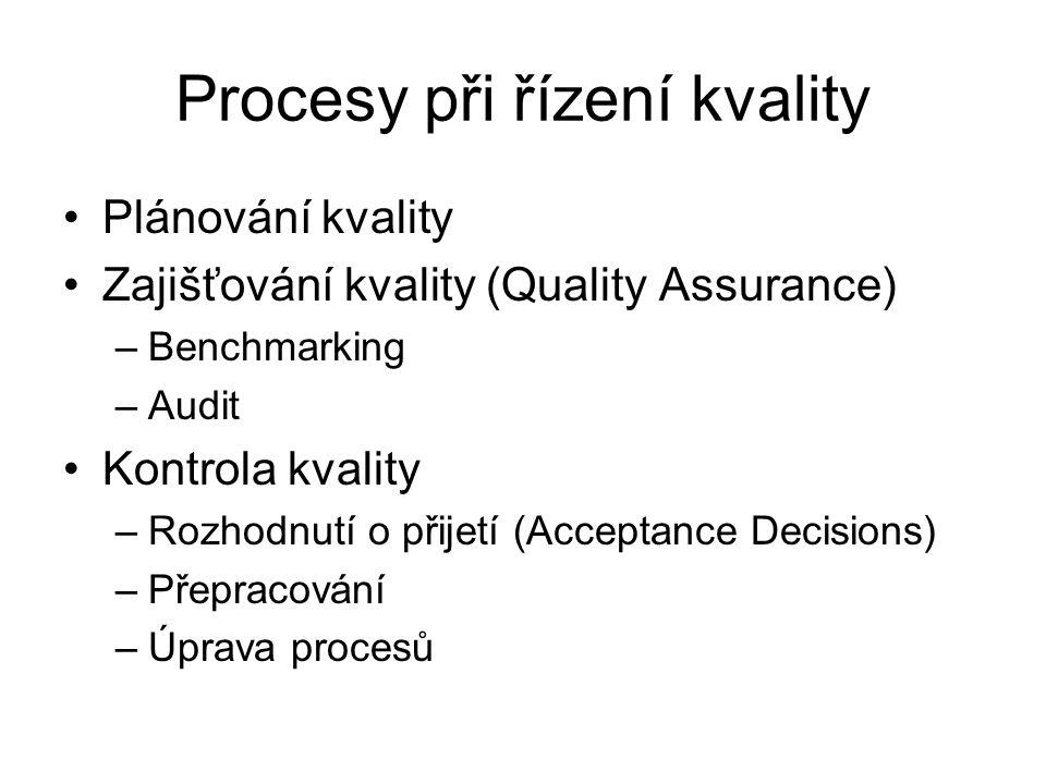 Procesy při řízení kvality