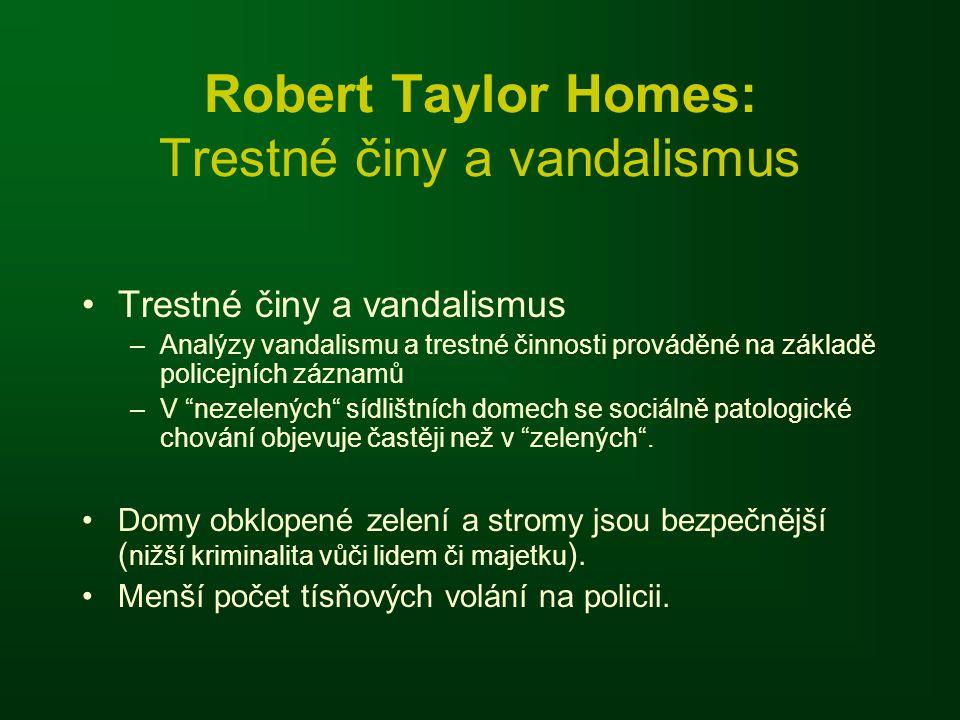 Robert Taylor Homes: Trestné činy a vandalismus
