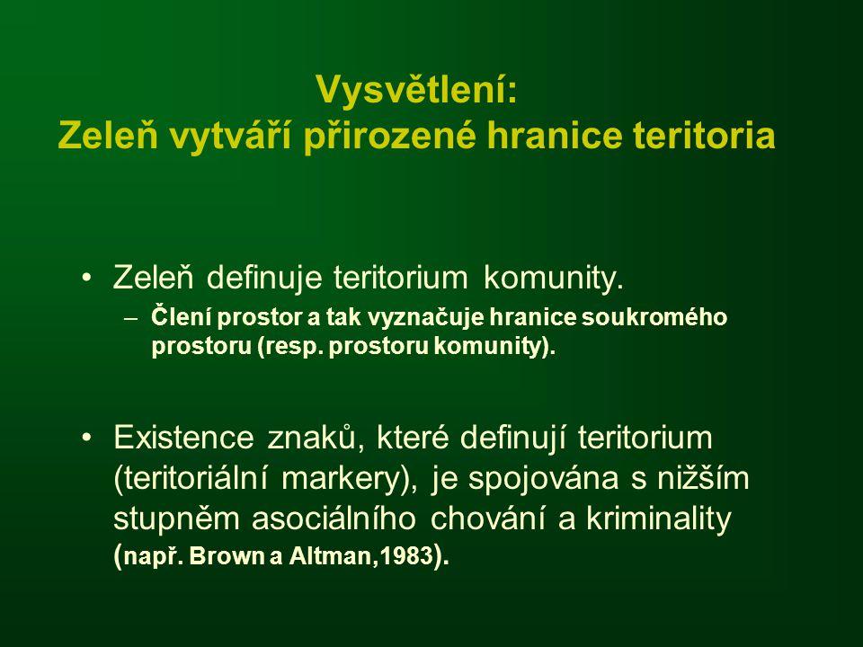 Vysvětlení: Zeleň vytváří přirozené hranice teritoria
