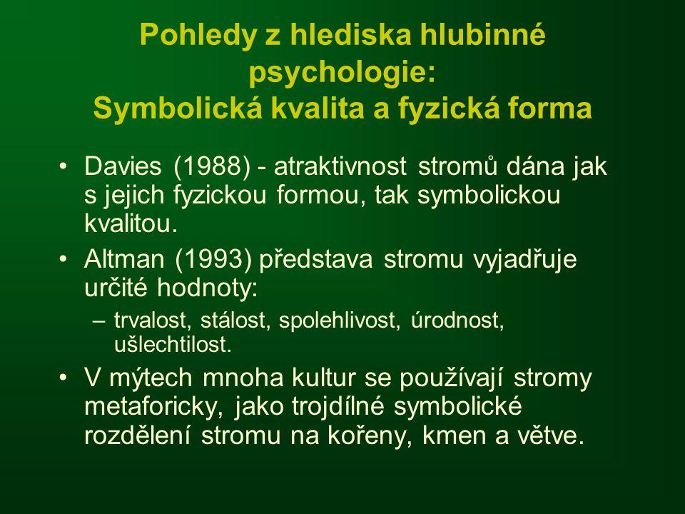 Pohledy z hlediska hlubinné psychologie: Symbolická kvalita a fyzická forma