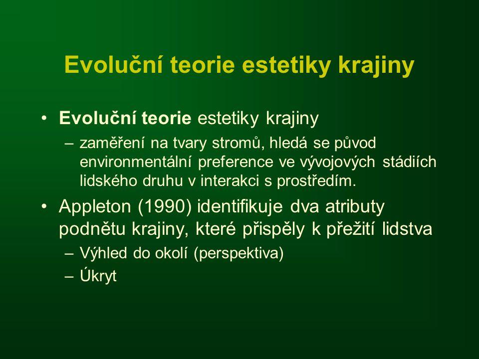 Evoluční teorie estetiky krajiny