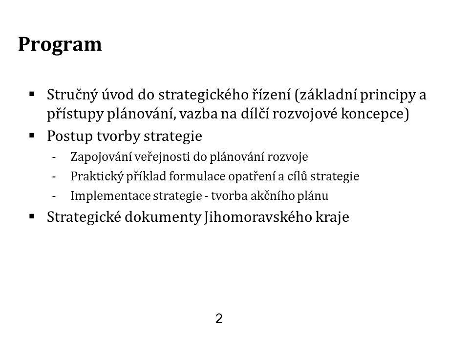 Program Stručný úvod do strategického řízení (základní principy a přístupy plánování, vazba na dílčí rozvojové koncepce)