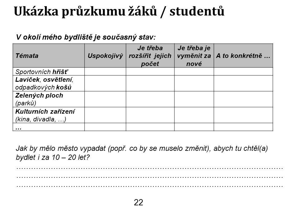 Ukázka průzkumu žáků / studentů