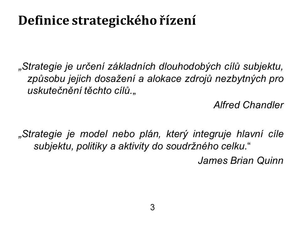 Definice strategického řízení