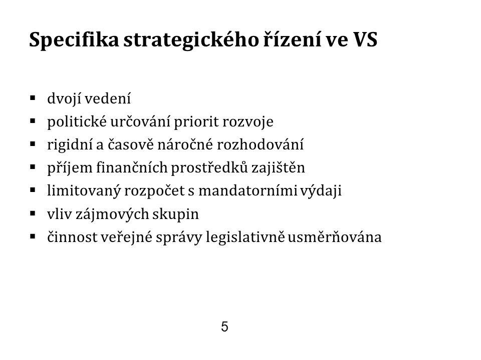 Specifika strategického řízení ve VS