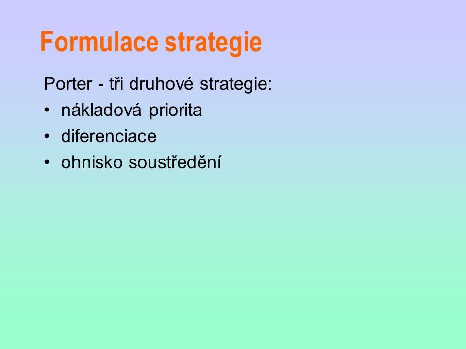 Formulace strategie Porter - tři druhové strategie: nákladová priorita