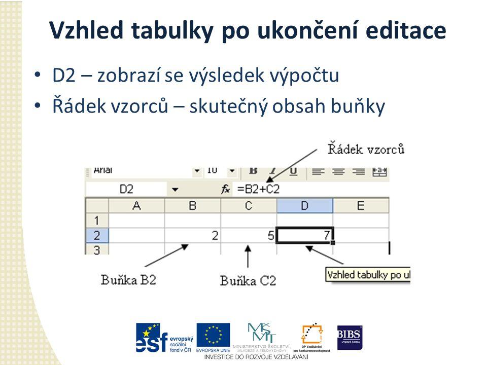 Vzhled tabulky po ukončení editace
