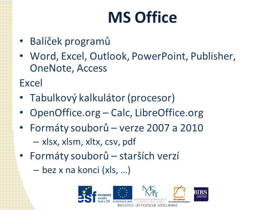 MS Office Balíček programů