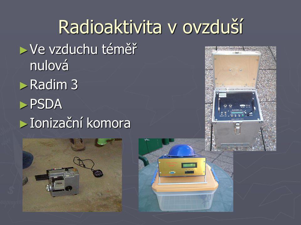 Radioaktivita v ovzduší