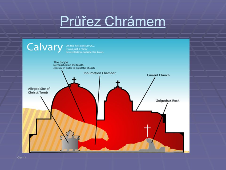 Průřez Chrámem Obr. 11