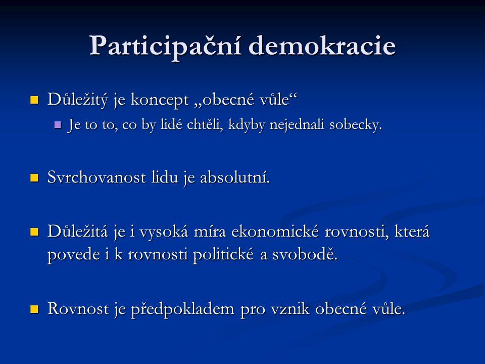 Participační demokracie