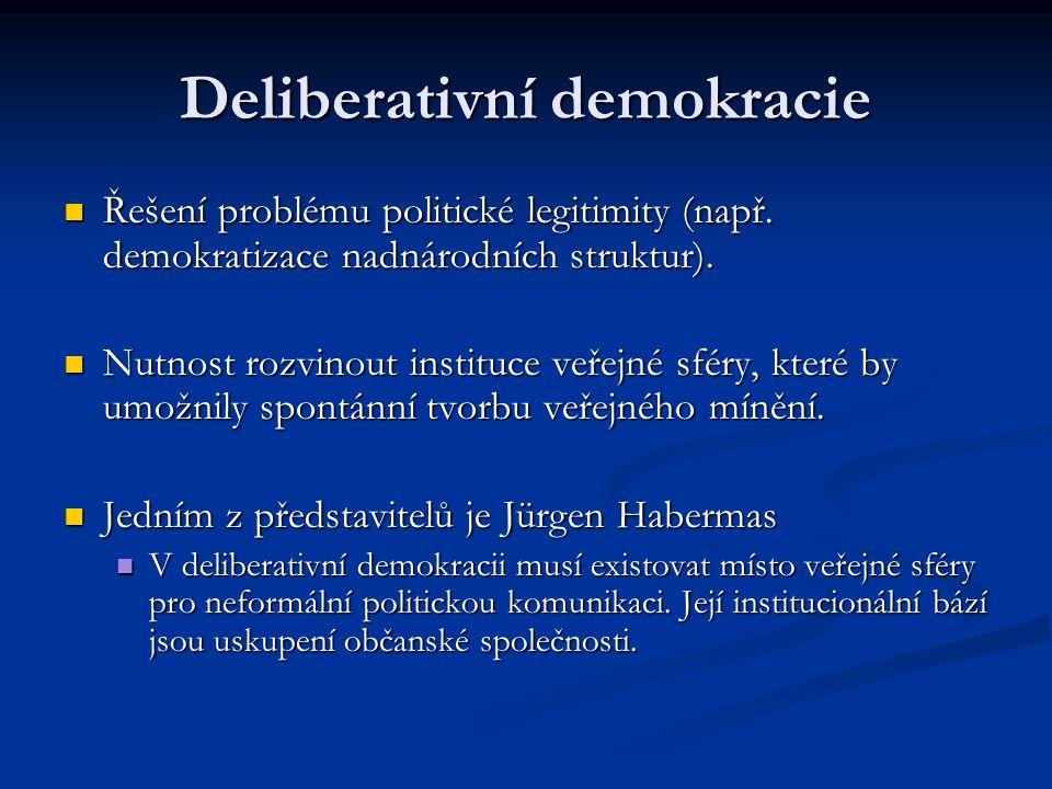 Deliberativní demokracie
