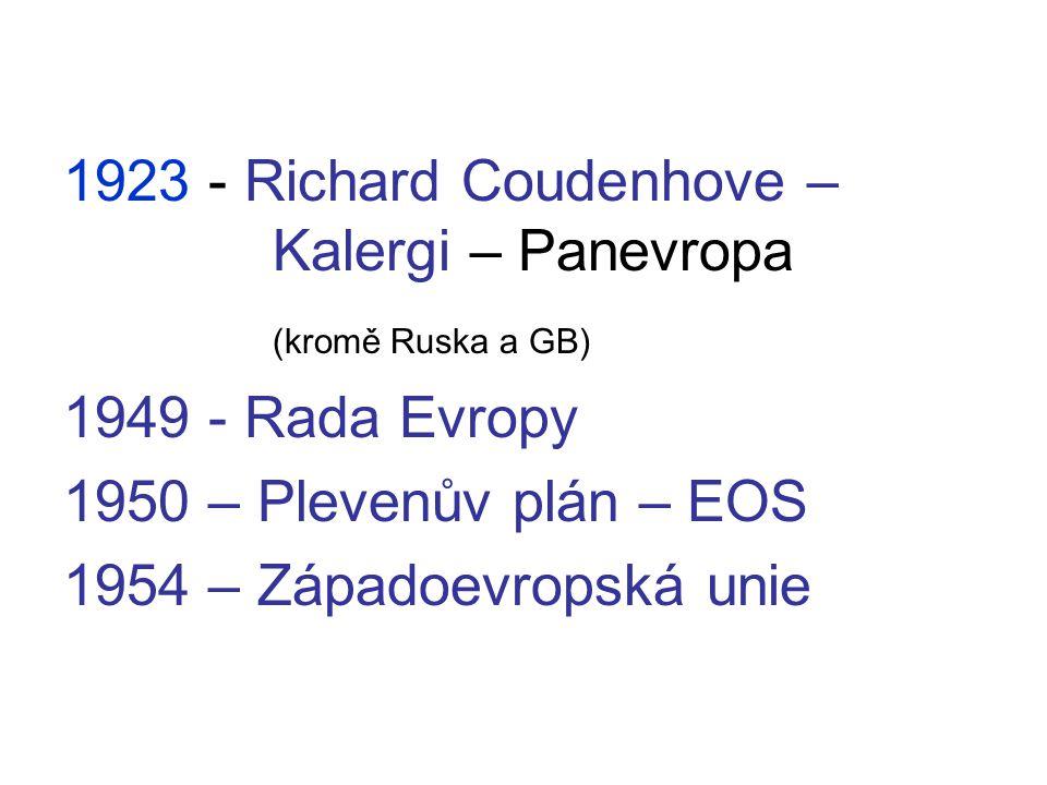 1923 - Richard Coudenhove – Kalergi – Panevropa
