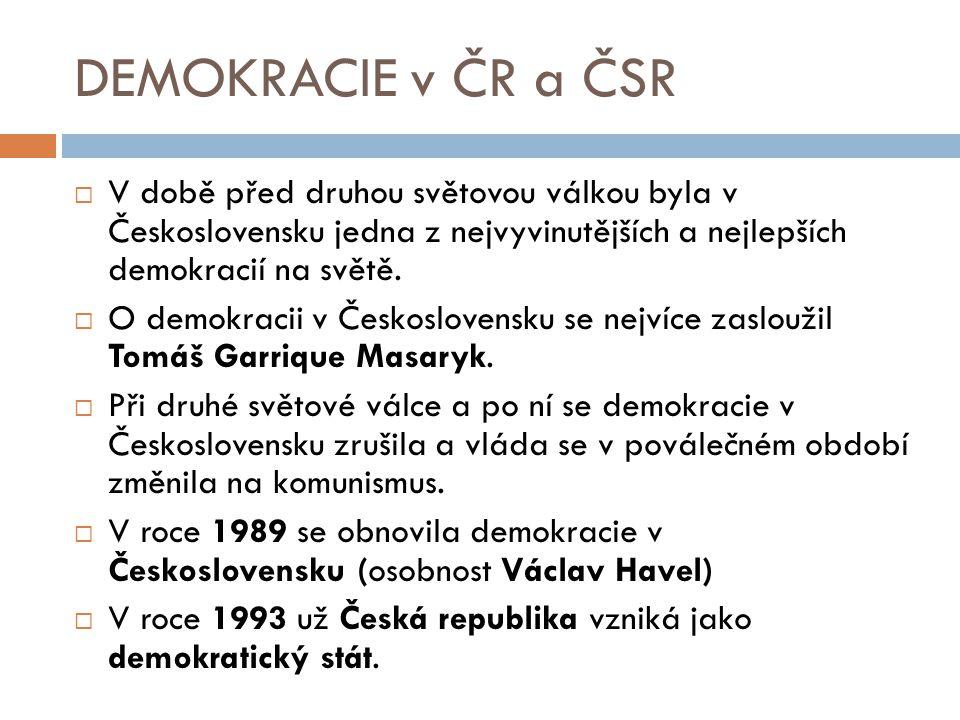 DEMOKRACIE v ČR a ČSR V době před druhou světovou válkou byla v Československu jedna z nejvyvinutějších a nejlepších demokracií na světě.