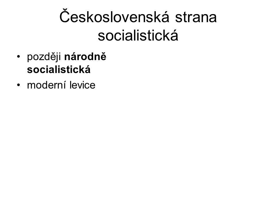 Československá strana socialistická
