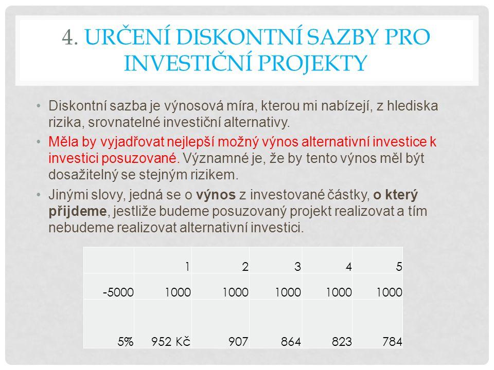 4. Určení diskontní sazby pro investiční projekty