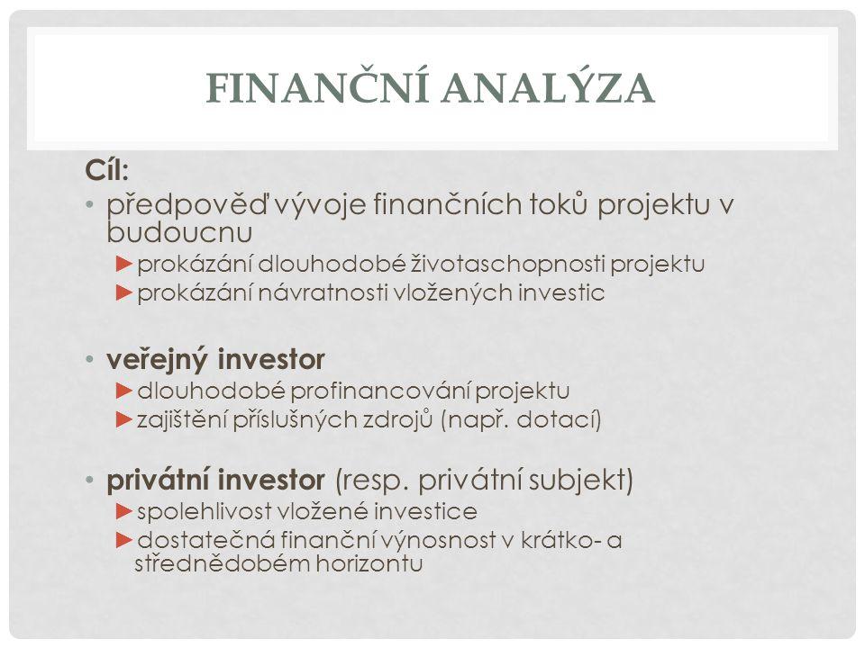 FINANČNÍ ANALÝZA Cíl: předpověď vývoje finančních toků projektu v budoucnu. prokázání dlouhodobé životaschopnosti projektu.