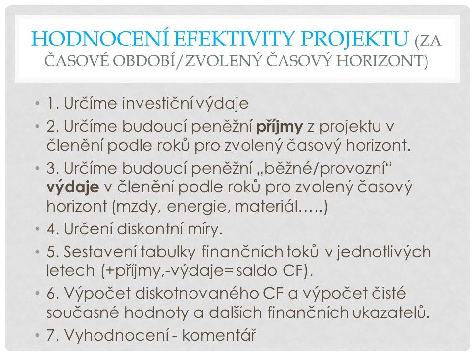 HODNOCENÍ EFEKTIVITY PROJEKTU (ZA ČASOVÉ OBDOBÍ/ZVOLENÝ ČASOVÝ HORIZONT)