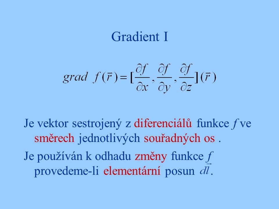 Gradient I Je vektor sestrojený z diferenciálů funkce f ve směrech jednotlivých souřadných os .