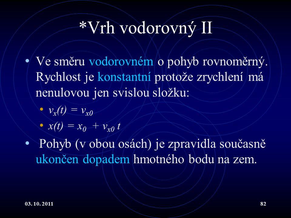 *Vrh vodorovný II Ve směru vodorovném o pohyb rovnoměrný. Rychlost je konstantní protože zrychlení má nenulovou jen svislou složku: