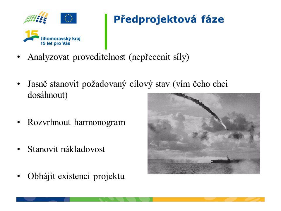 Předprojektová fáze Analyzovat proveditelnost (nepřecenit síly)