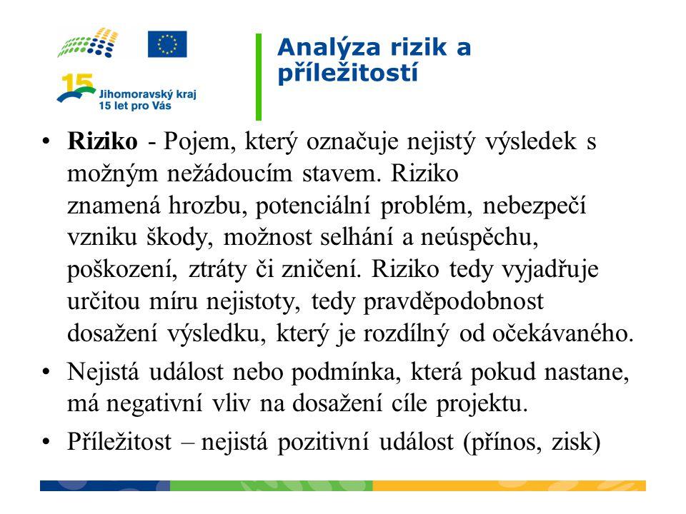 Analýza rizik a příležitostí