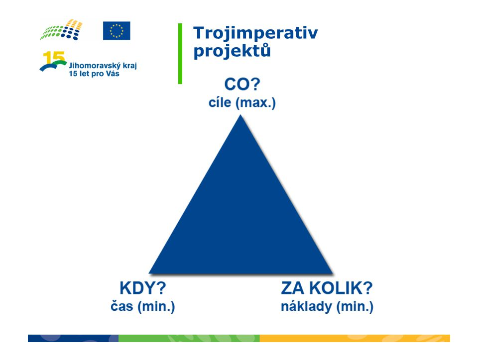 Trojimperativ projektů