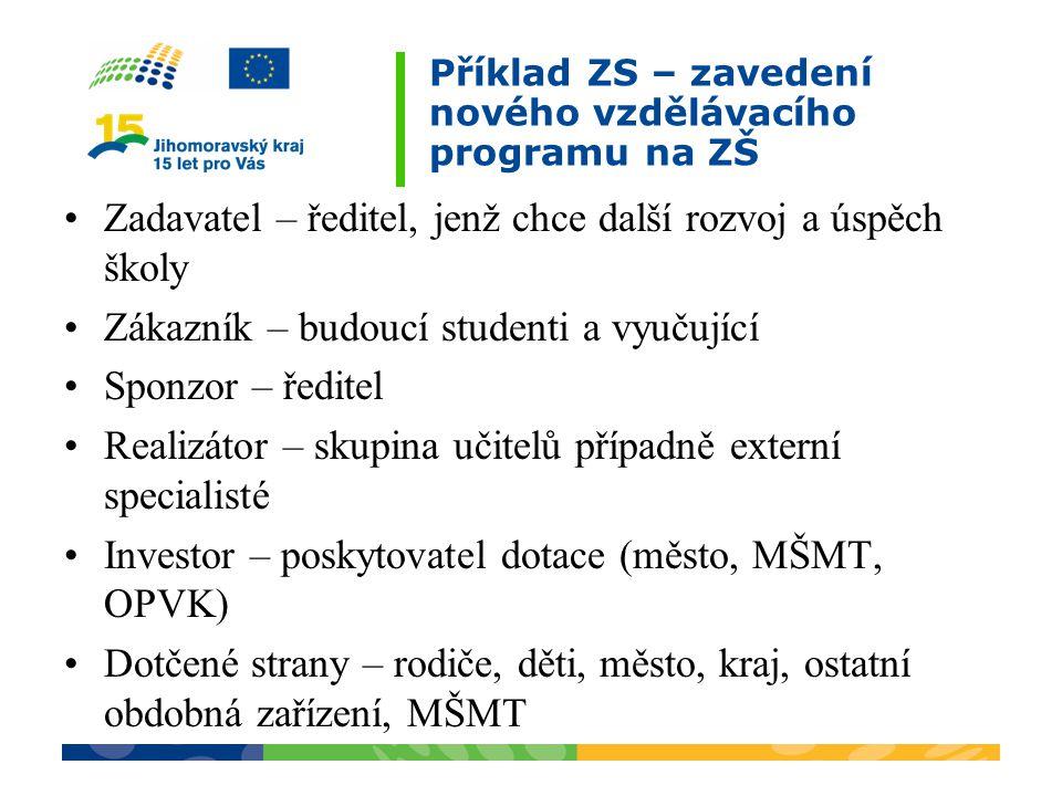 Příklad ZS – zavedení nového vzdělávacího programu na ZŠ