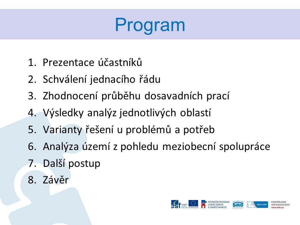 Program Prezentace účastníků Schválení jednacího řádu