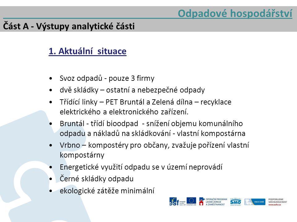 Odpadové hospodářství Část A - Výstupy analytické části