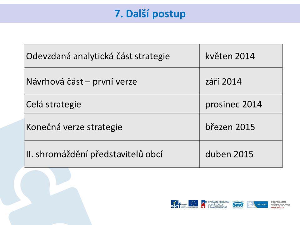 7. Další postup Odevzdaná analytická část strategie květen 2014