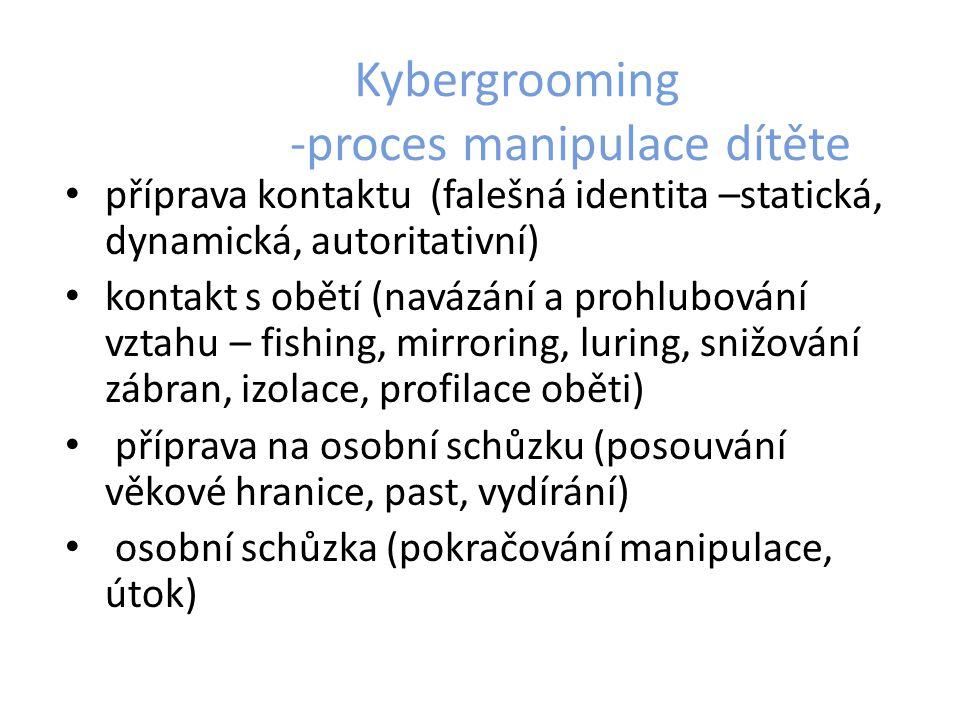 Kybergrooming -proces manipulace dítěte