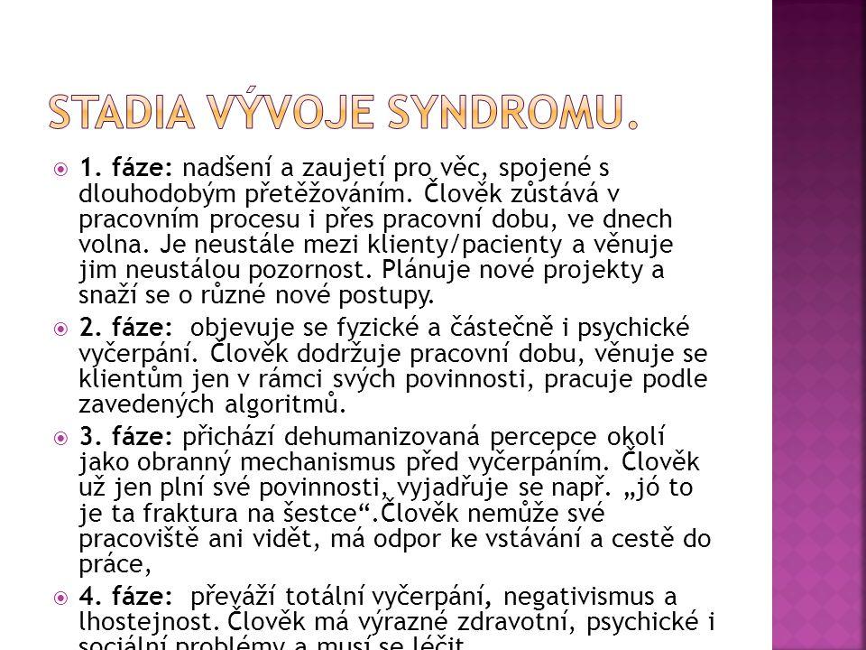 Stadia vývoje syndromu.