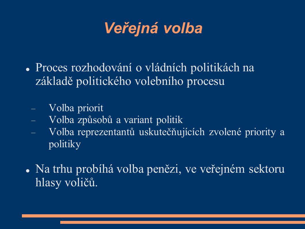 Veřejná volba Proces rozhodování o vládních politikách na základě politického volebního procesu. Volba priorit.