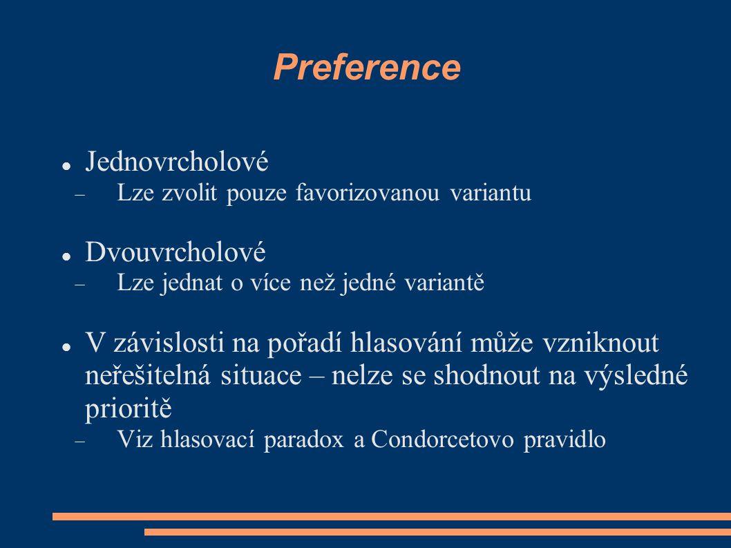 Preference Jednovrcholové Dvouvrcholové