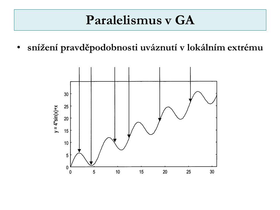 Paralelismus v GA snížení pravděpodobnosti uváznutí v lokálním extrému
