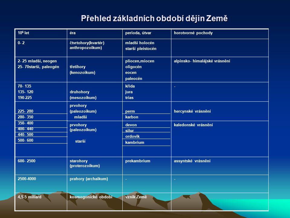 Přehled základních období dějin Země