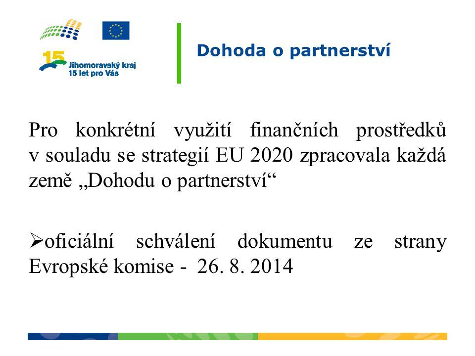 oficiální schválení dokumentu ze strany Evropské komise - 26. 8. 2014